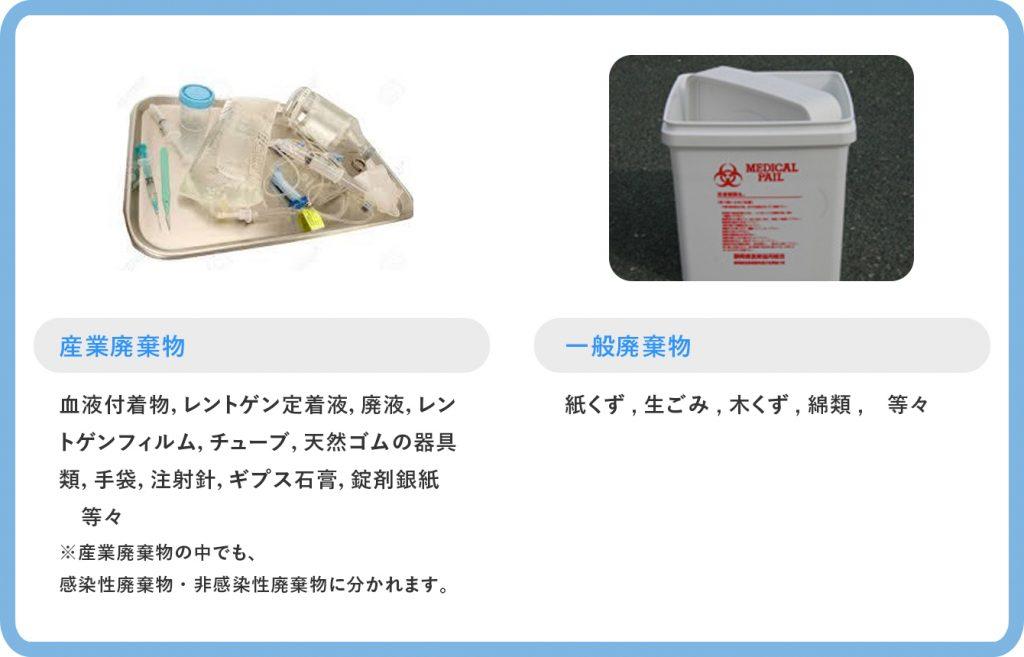 産業廃棄物と一般廃棄物