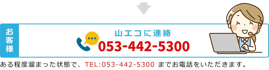 ある程度溜まった状態で、TEL:053-442-5300 までお電話をいただきます。
